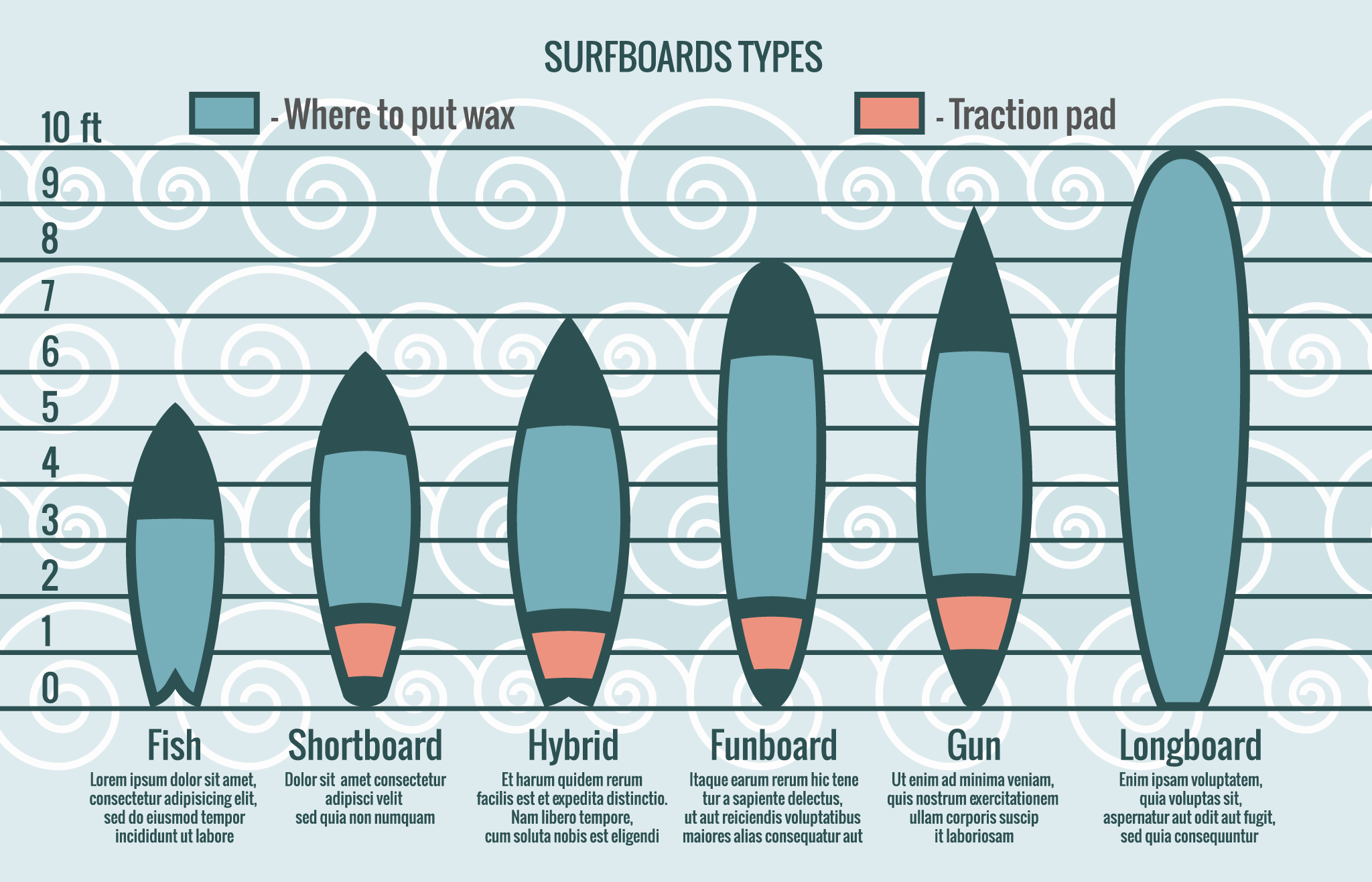 サーフボードの種類-1